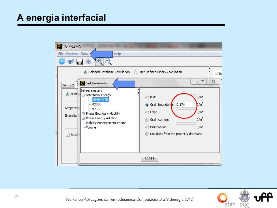 A energia interfacial