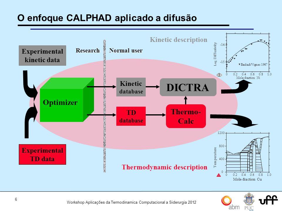 O enfoque CALPHAD aplicado a difusão