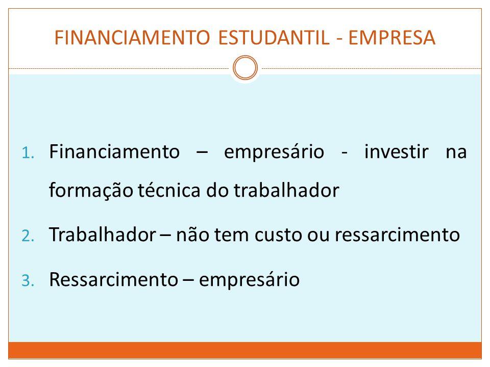 FINANCIAMENTO ESTUDANTIL - EMPRESA