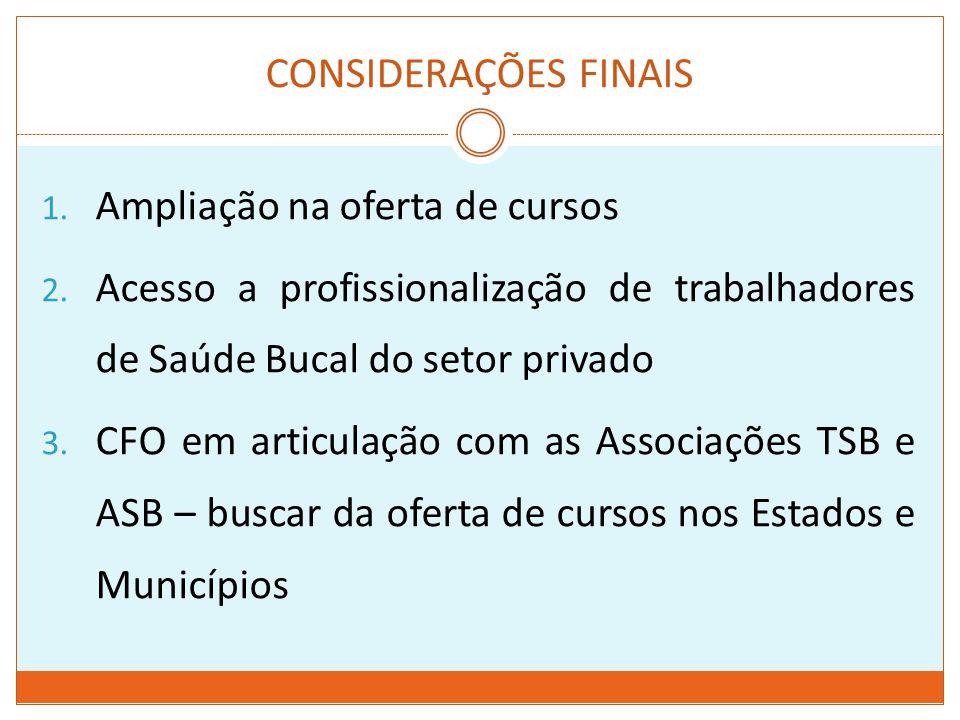 CONSIDERAÇÕES FINAIS Ampliação na oferta de cursos