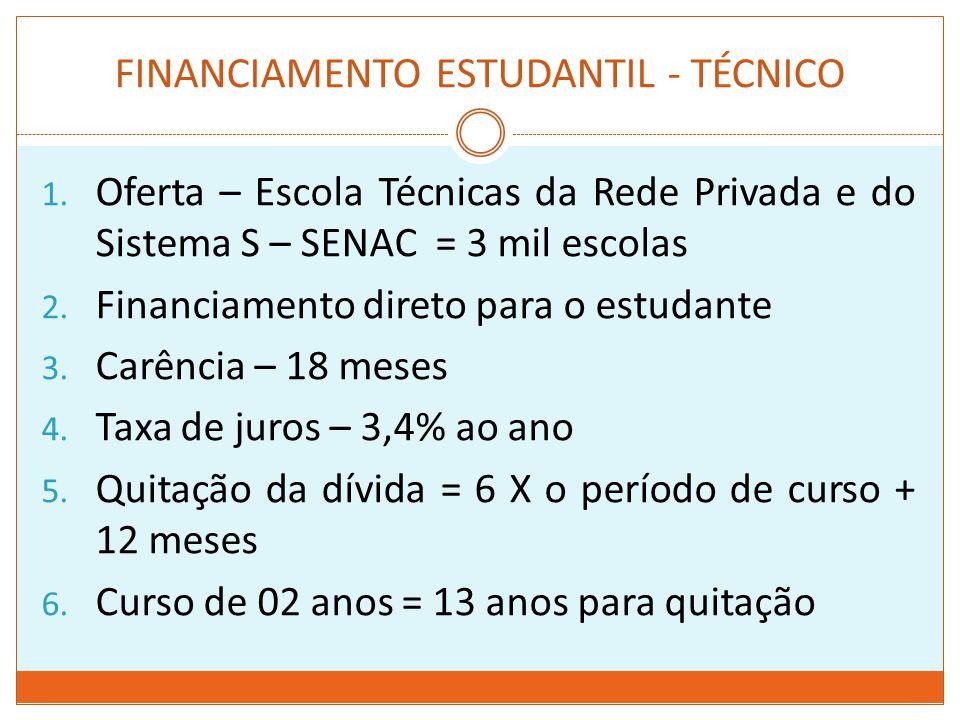 FINANCIAMENTO ESTUDANTIL - TÉCNICO