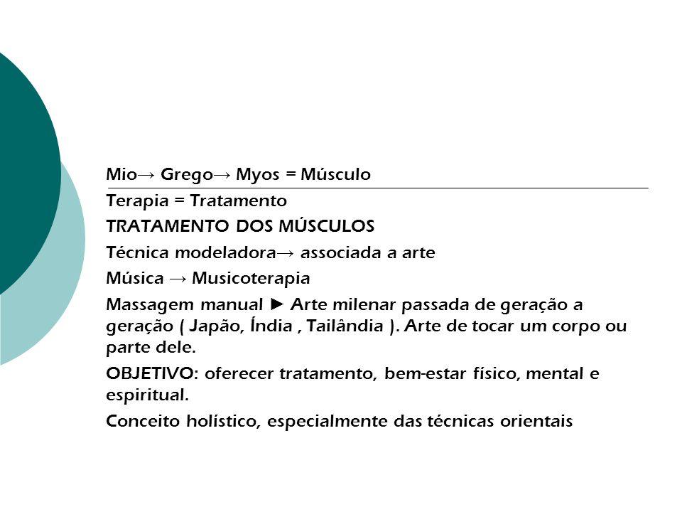 Mio→ Grego→ Myos = Músculo