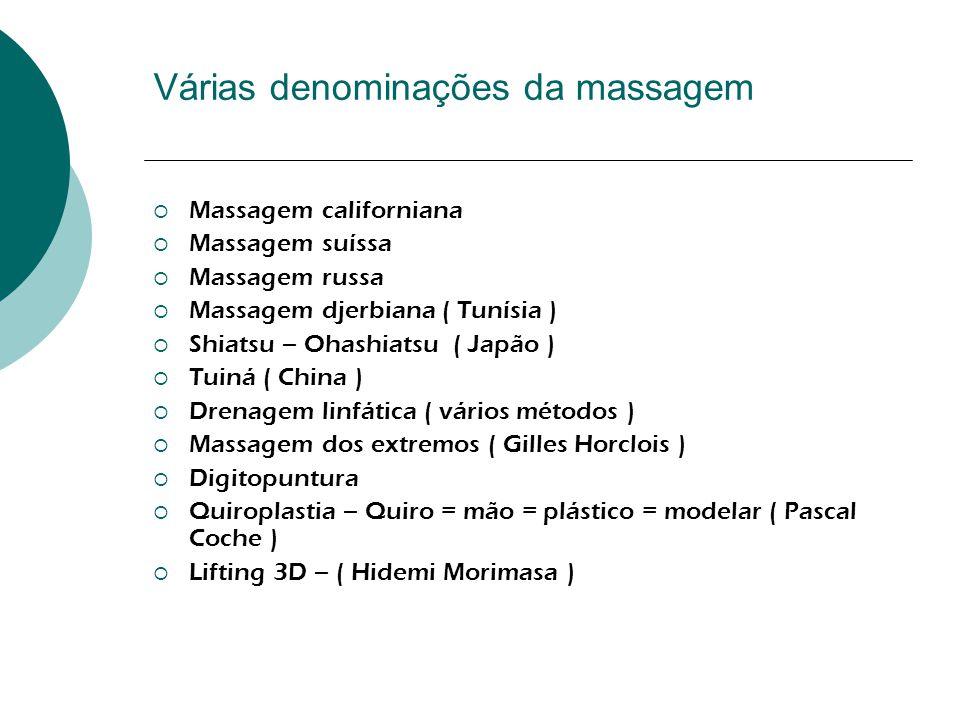 Várias denominações da massagem