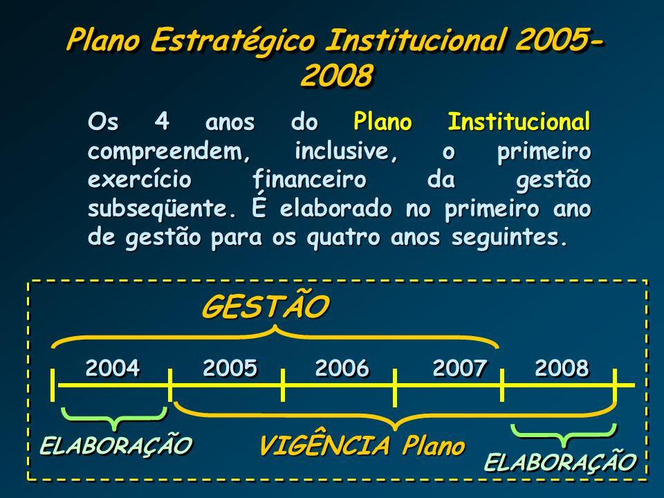 Plano Estratégico Institucional 2005-2008