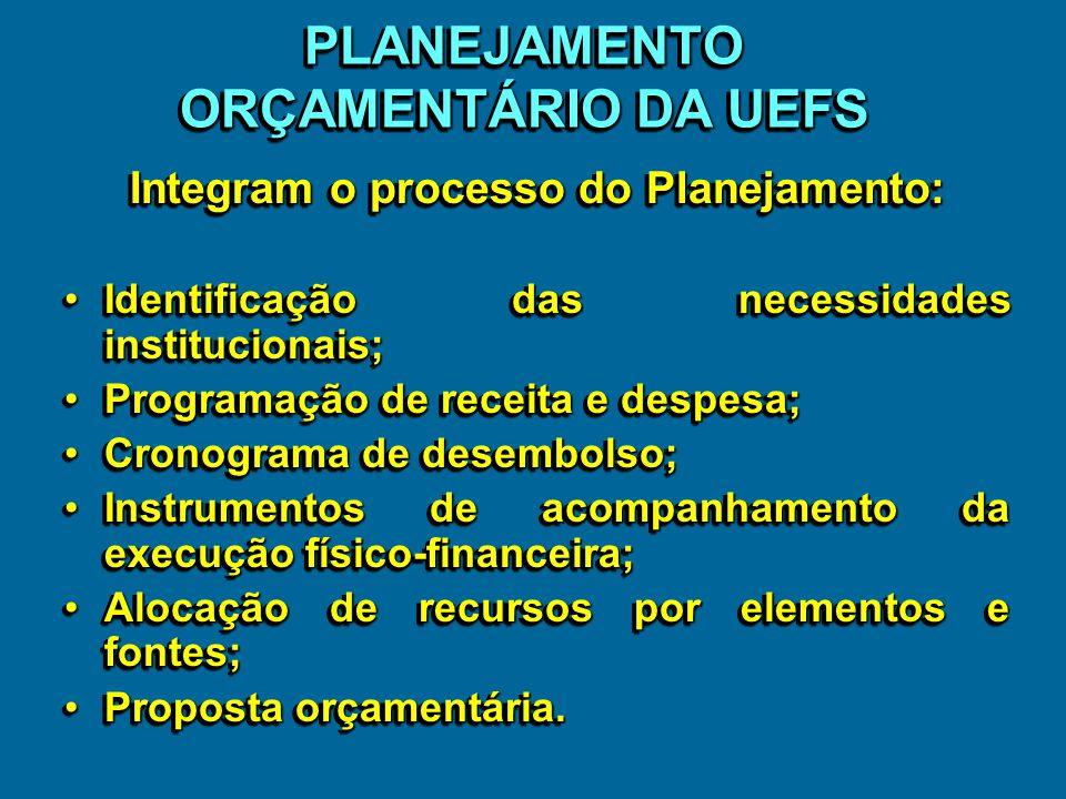PLANEJAMENTO ORÇAMENTÁRIO DA UEFS
