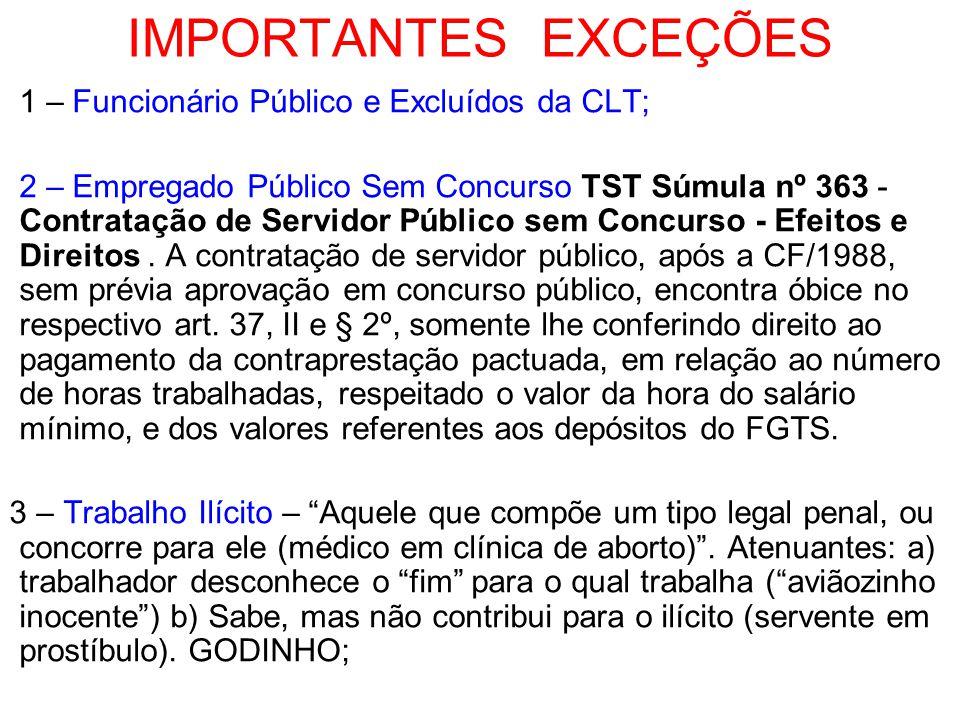 IMPORTANTES EXCEÇÕES 1 – Funcionário Público e Excluídos da CLT;
