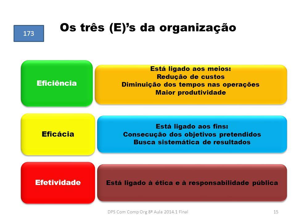 Os três (E)'s da organização