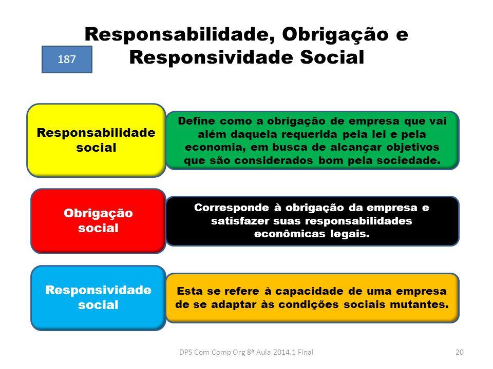 Responsabilidade, Obrigação e Responsividade Social
