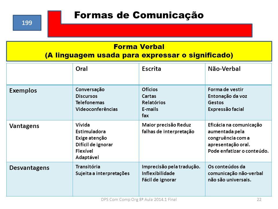 Formas de Comunicação 199 Forma Verbal