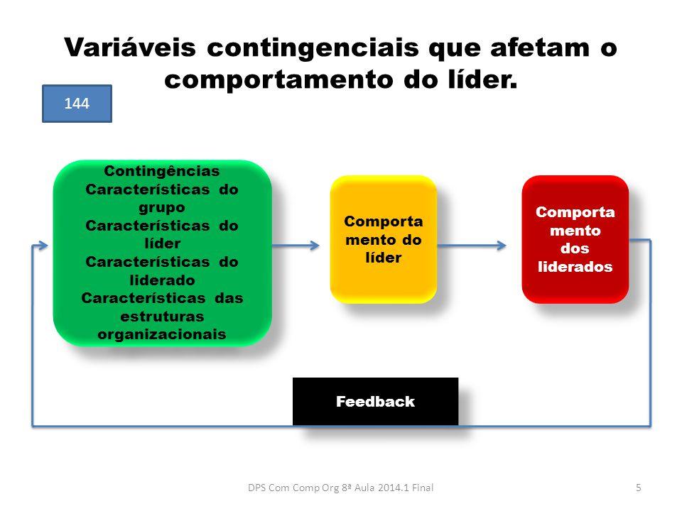 Variáveis contingenciais que afetam o comportamento do líder.