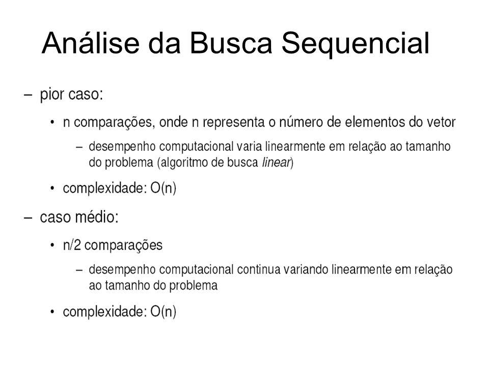 Análise da Busca Sequencial