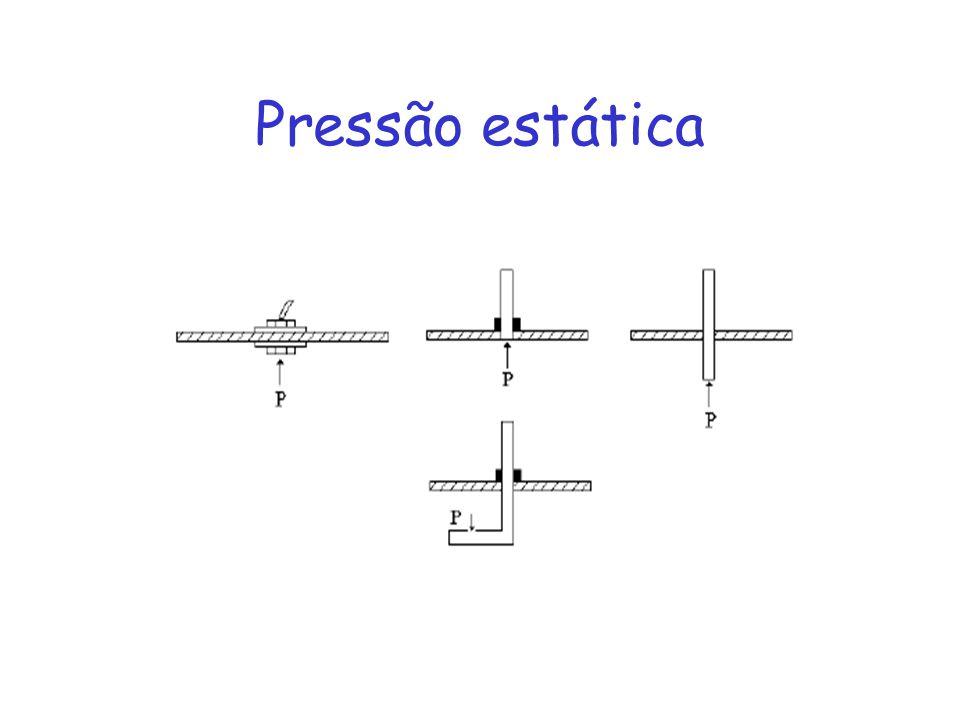 Pressão estática
