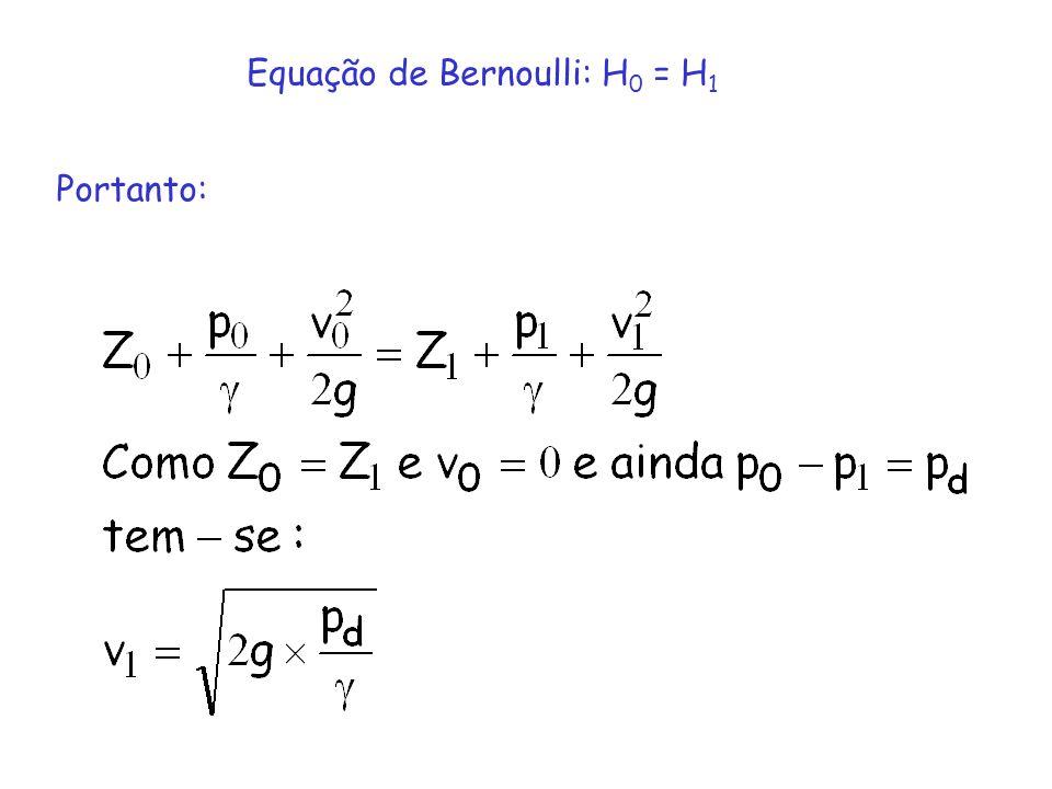 Equação de Bernoulli: H0 = H1