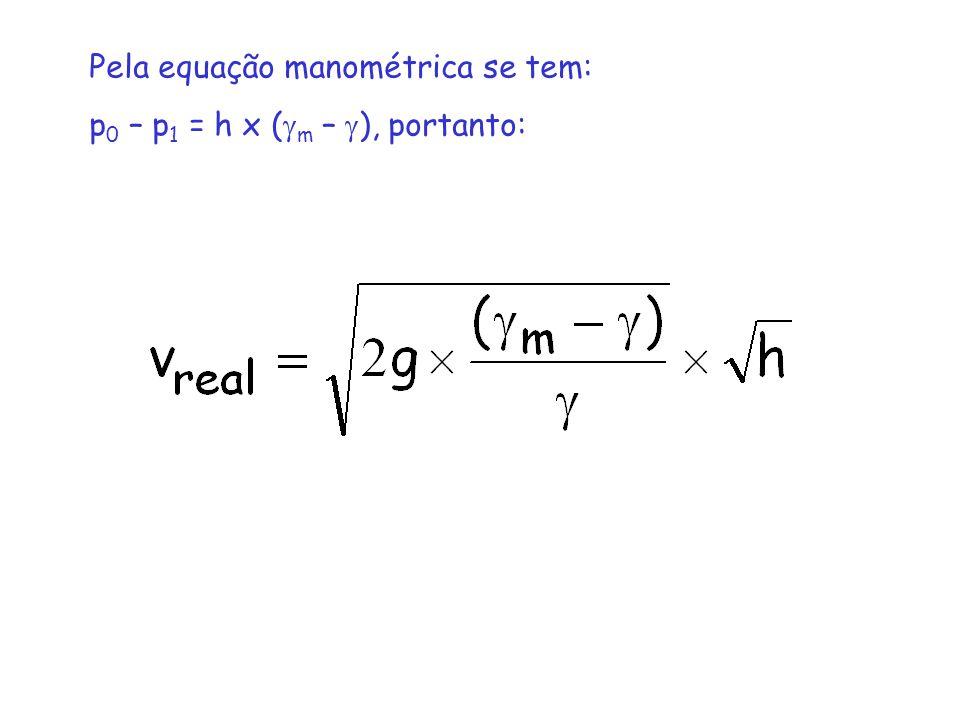 Pela equação manométrica se tem: