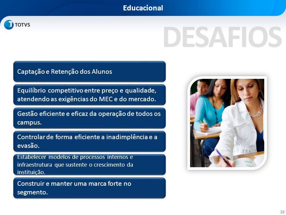 DESAFIOS Educacional Captação e Retenção dos Alunos