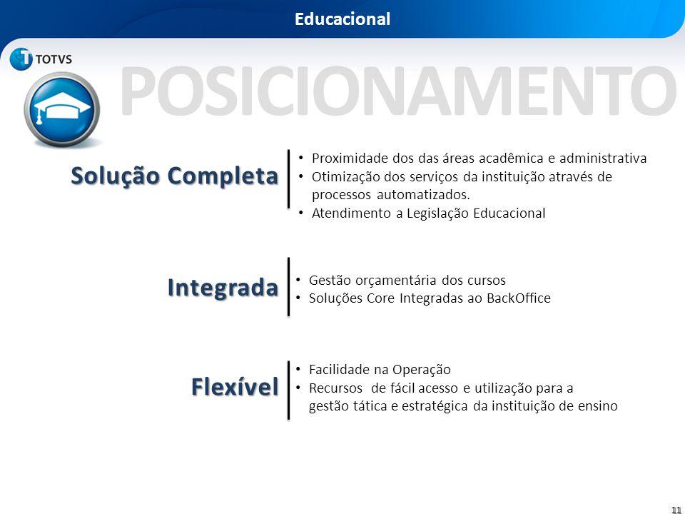 POSICIONAMENTO Solução Completa Integrada Flexível Educacional