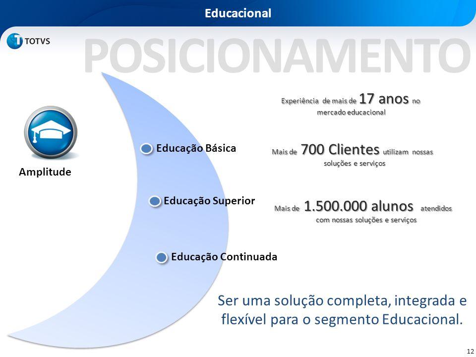 Educacional POSICIONAMENTO. Experiência de mais de 17 anos no mercado educacional. Educação Básica.