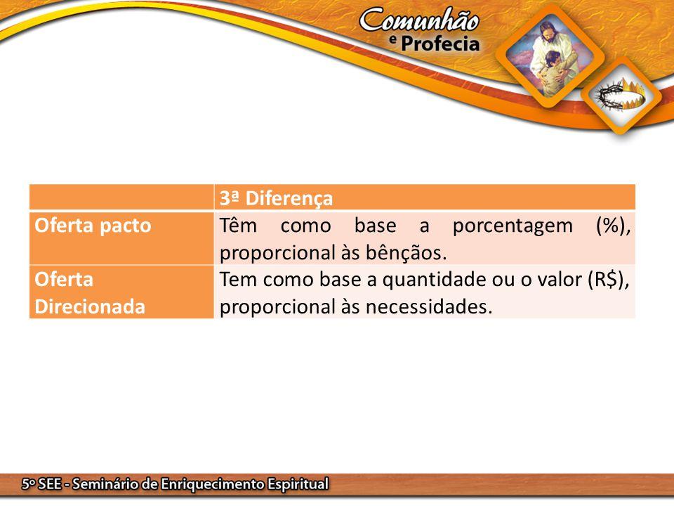 3ª Diferença. Oferta pacto. Têm como base a porcentagem (%), proporcional às bênçãos. Oferta Direcionada.
