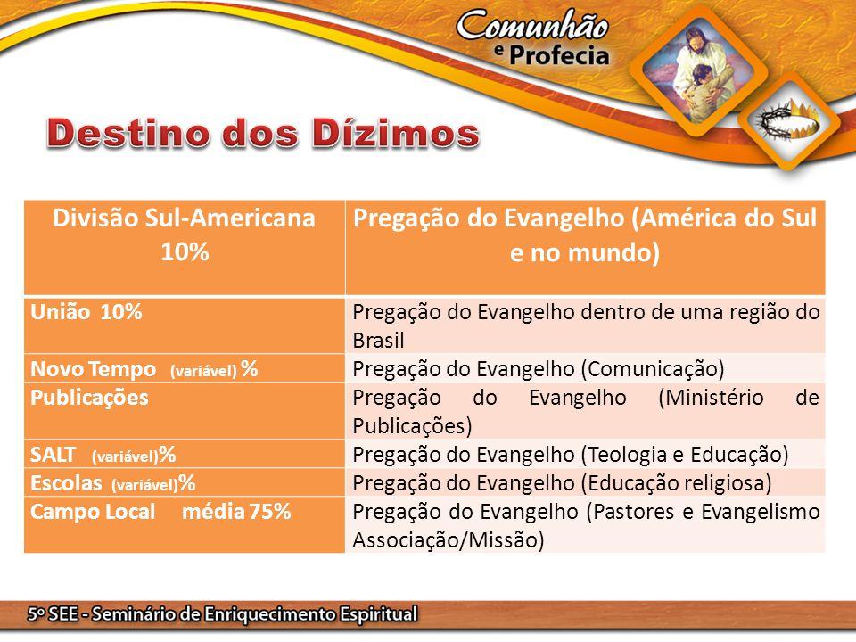 Destino dos Dízimos Divisão Sul-Americana 10%