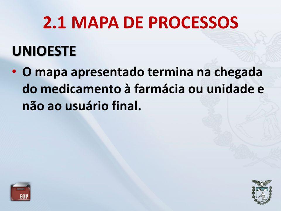 2.1 MAPA DE PROCESSOS UNIOESTE