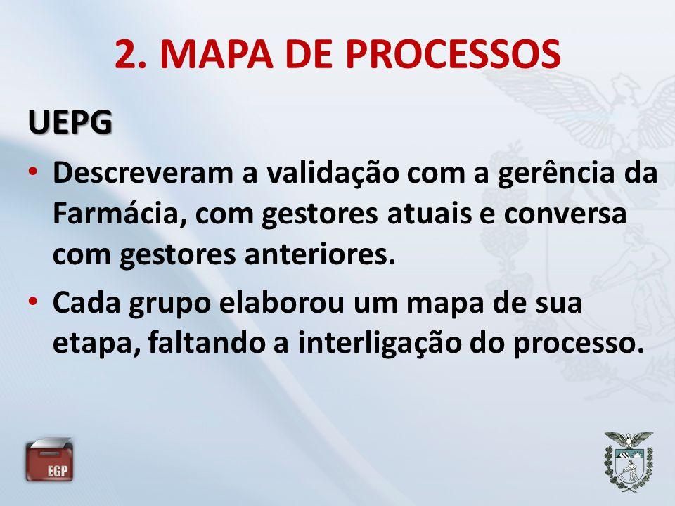 2. MAPA DE PROCESSOS UEPG. Descreveram a validação com a gerência da Farmácia, com gestores atuais e conversa com gestores anteriores.