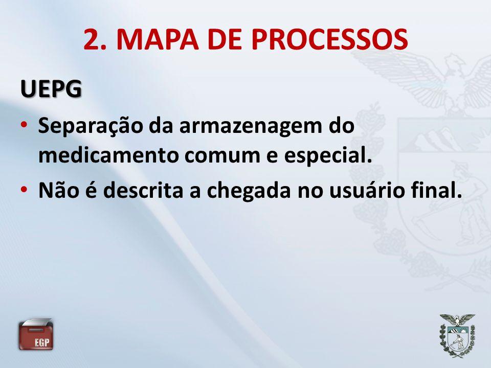 2. MAPA DE PROCESSOS UEPG. Separação da armazenagem do medicamento comum e especial.