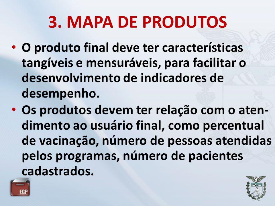 3. MAPA DE PRODUTOS