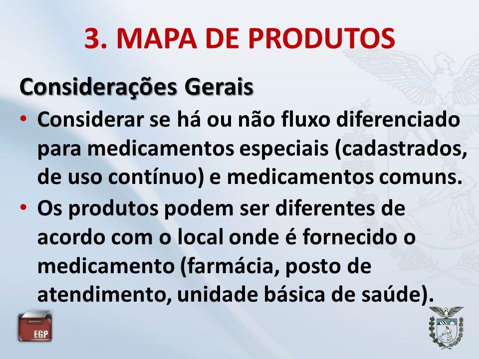 3. MAPA DE PRODUTOS Considerações Gerais