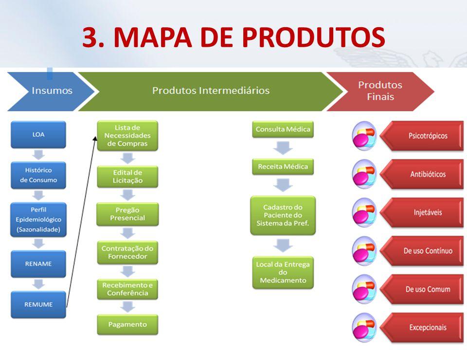 3. MAPA DE PRODUTOS UNIOESTE - Resumido