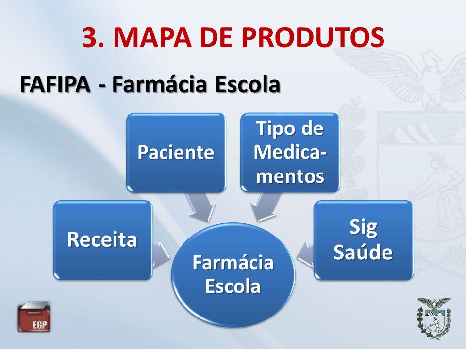 3. MAPA DE PRODUTOS FAFIPA - Farmácia Escola Sig Saúde Receita
