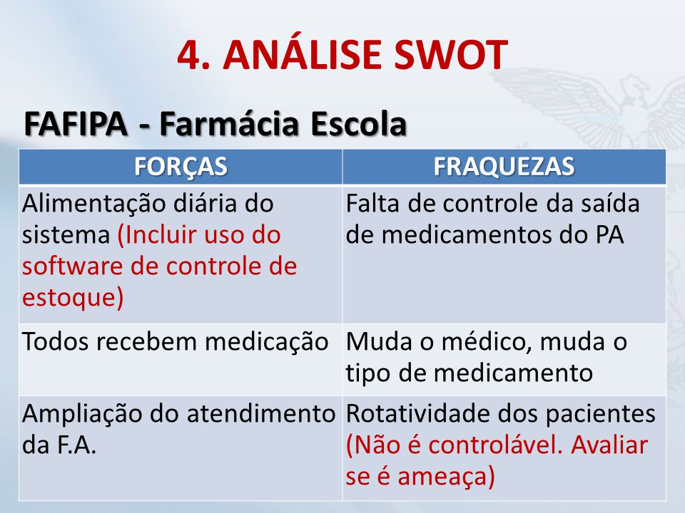 4. ANÁLISE SWOT FAFIPA - Farmácia Escola FORÇAS FRAQUEZAS