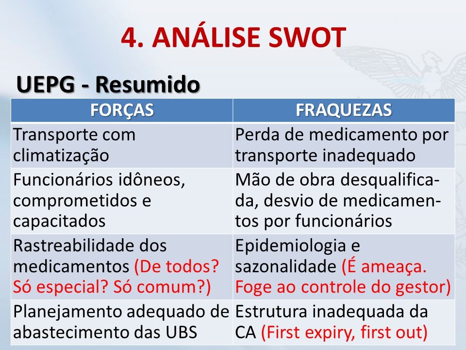 4. ANÁLISE SWOT UEPG - Resumido FORÇAS FRAQUEZAS
