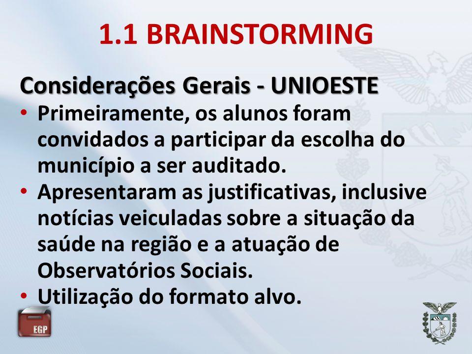 1.1 BRAINSTORMING Considerações Gerais - UNIOESTE
