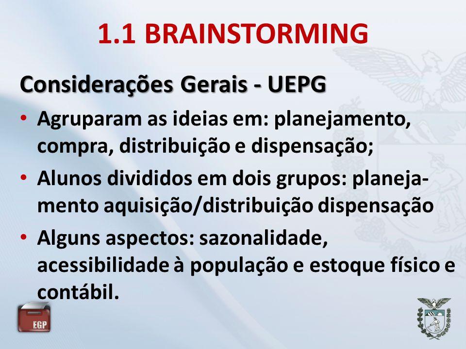 1.1 BRAINSTORMING Considerações Gerais - UEPG