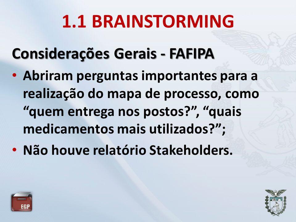 1.1 BRAINSTORMING Considerações Gerais - FAFIPA