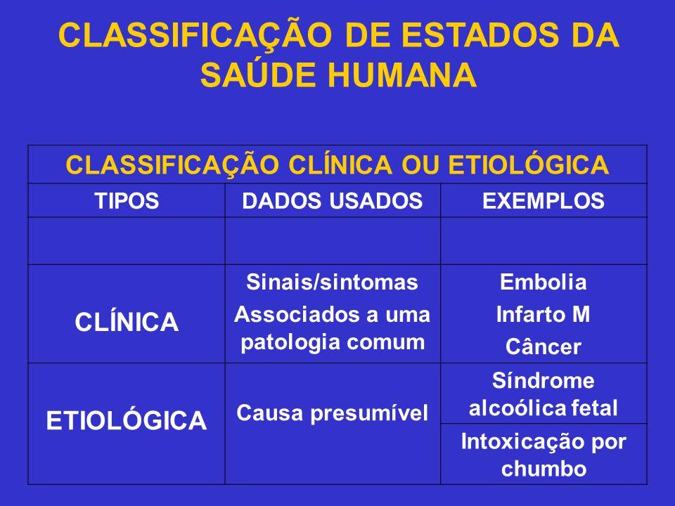 CLASSIFICAÇÃO DE ESTADOS DA SAÚDE HUMANA