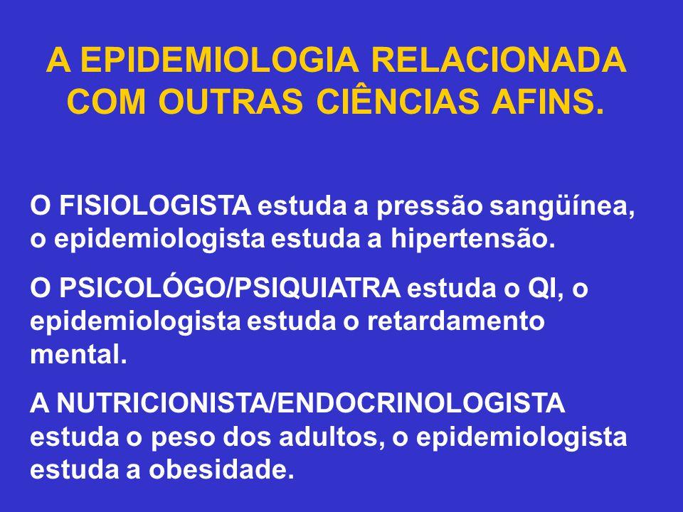 A EPIDEMIOLOGIA RELACIONADA COM OUTRAS CIÊNCIAS AFINS.