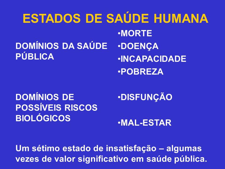 ESTADOS DE SAÚDE HUMANA