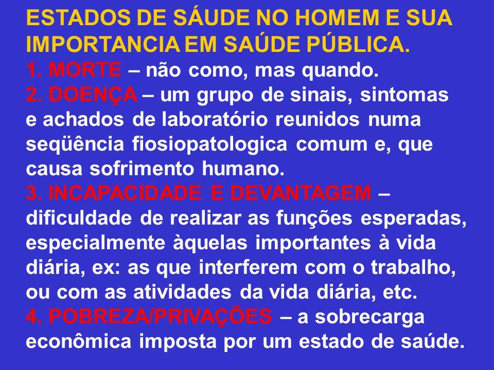 ESTADOS DE SÁUDE NO HOMEM E SUA IMPORTANCIA EM SAÚDE PÚBLICA. 1