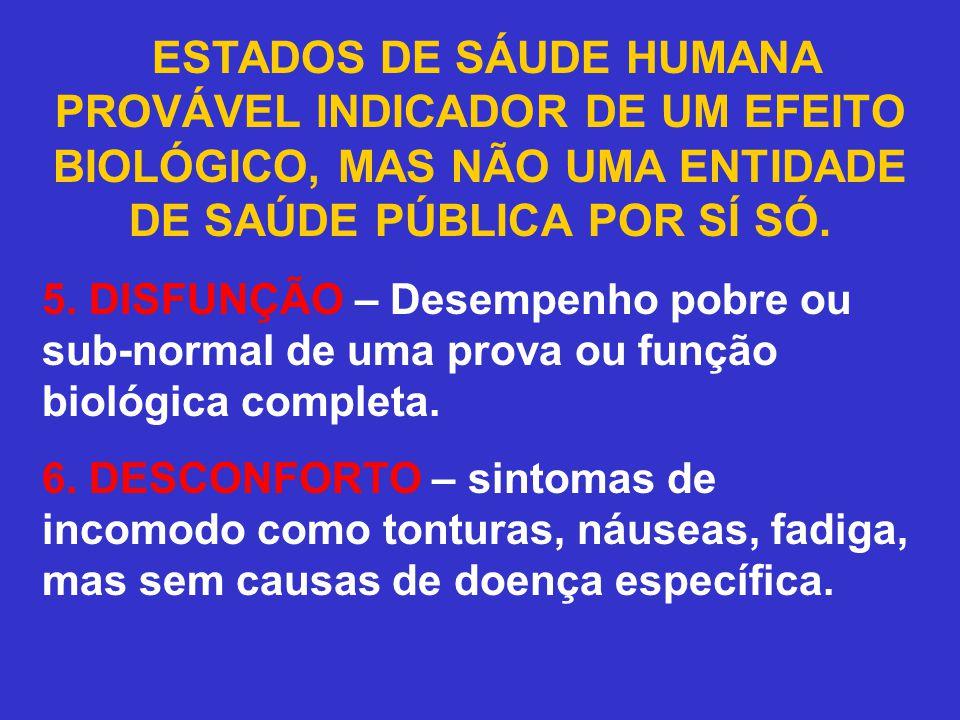 ESTADOS DE SÁUDE HUMANA PROVÁVEL INDICADOR DE UM EFEITO BIOLÓGICO, MAS NÃO UMA ENTIDADE DE SAÚDE PÚBLICA POR SÍ SÓ.