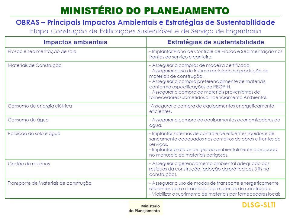 Estratégias de sustentabilidade