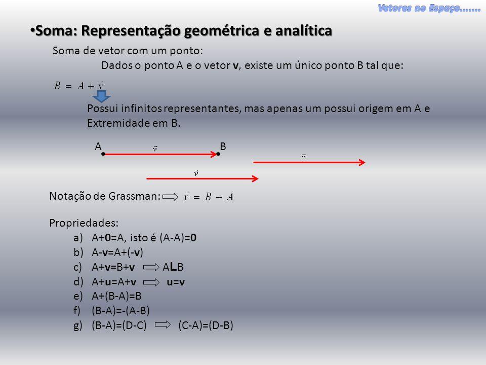 Soma: Representação geométrica e analítica