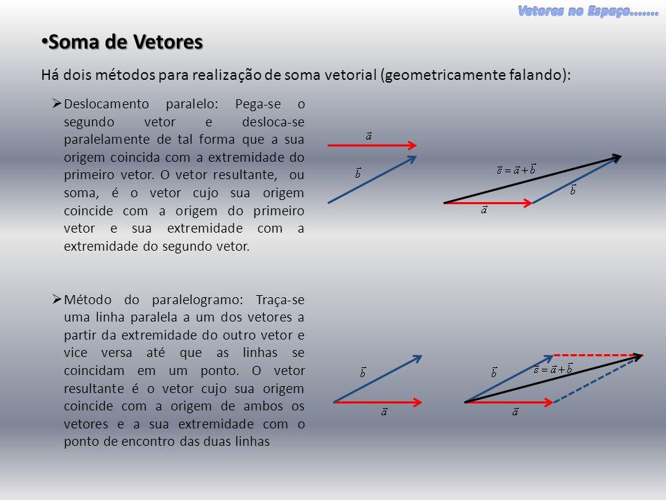 Soma de Vetores Há dois métodos para realização de soma vetorial (geometricamente falando):