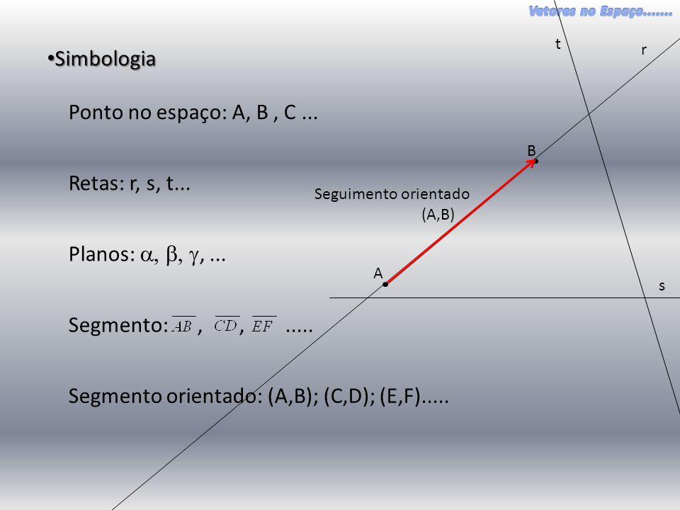 Segmento orientado: (A,B); (C,D); (E,F).....