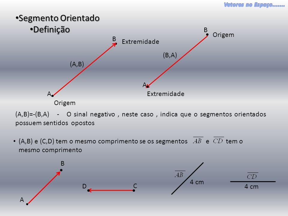 Segmento Orientado Definição B Origem B Extremidade (B,A) (A,B) A A