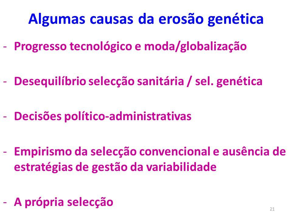 Algumas causas da erosão genética