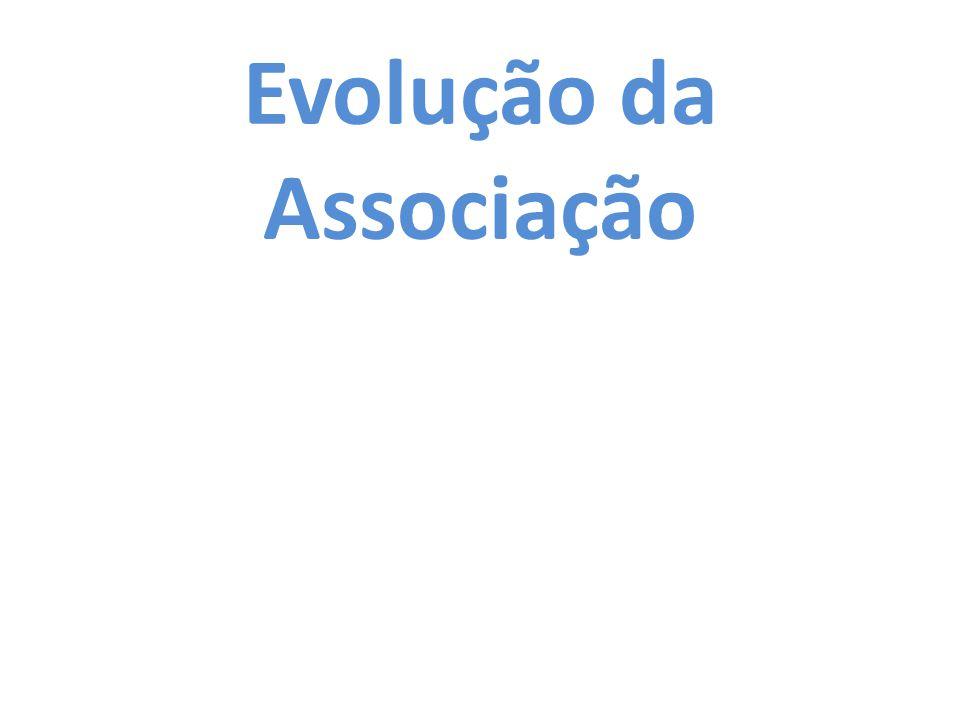 Evolução da Associação