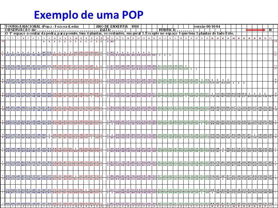 Exemplo de uma POP