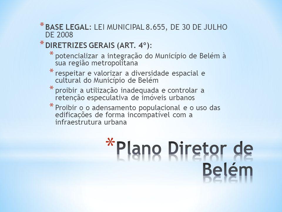 BASE LEGAL: LEI MUNICIPAL 8.655, DE 30 DE JULHO DE 2008