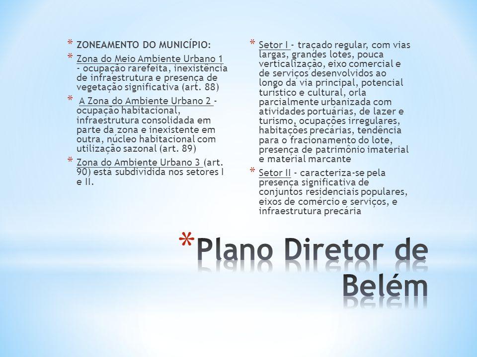 Plano Diretor de Belém ZONEAMENTO DO MUNICÍPIO: